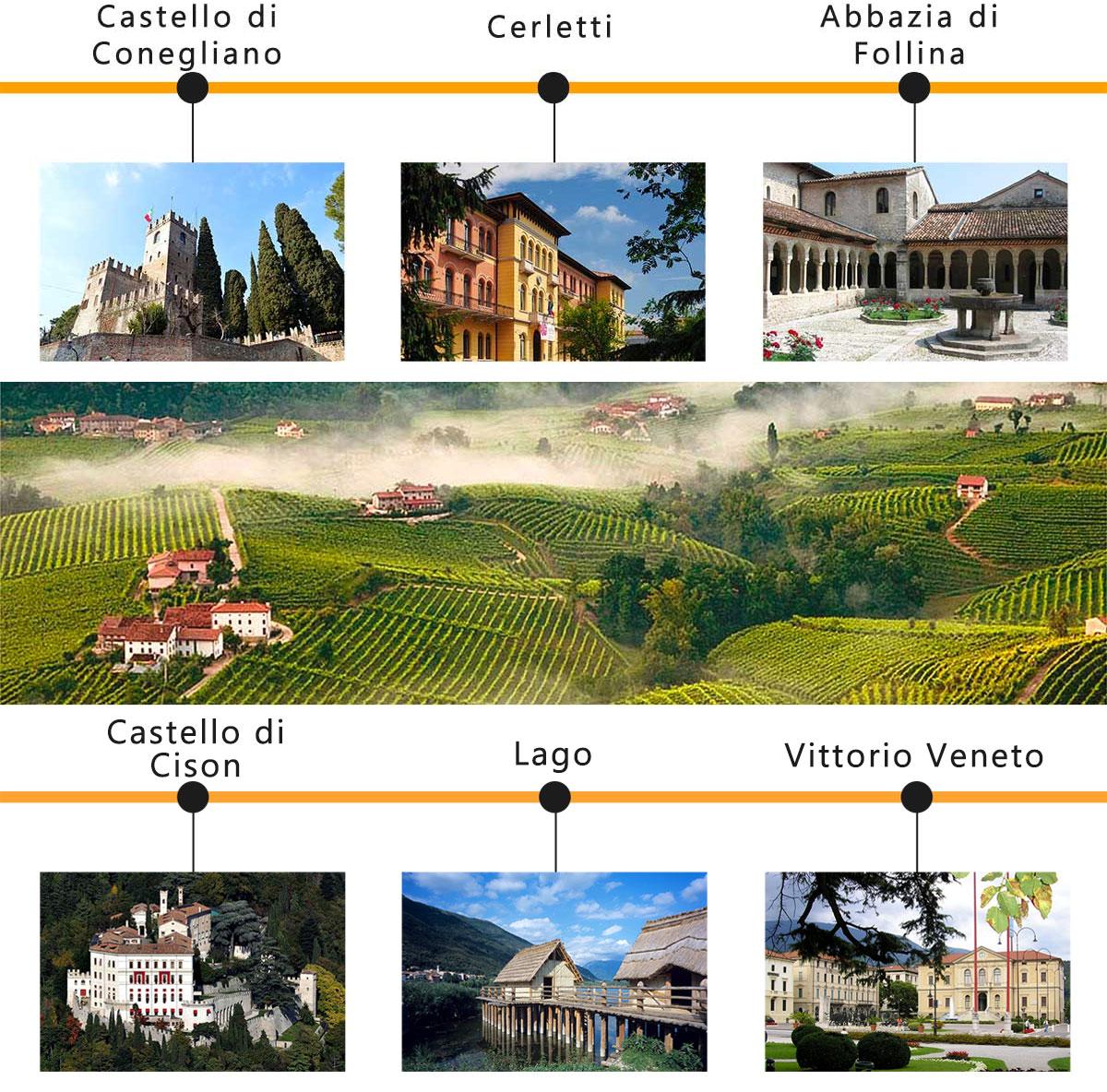Itinerario Prosecco